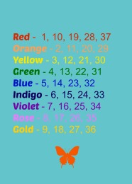 color-numerology-chart